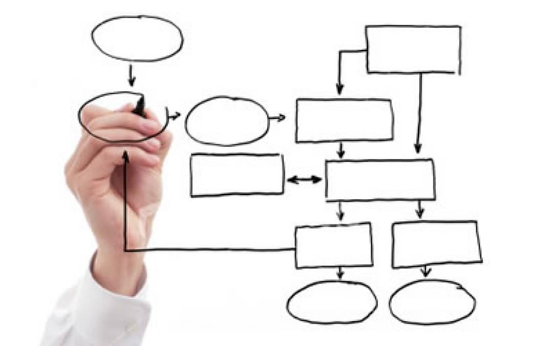 Dica prática para a otimização de processos